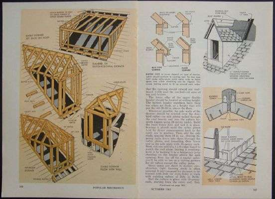 Roof Dormers How To Build Plans 4 Styles Gable Hip Dutch